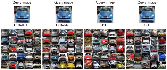 car_ID13_128_1